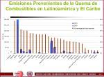 emisiones provenientes de la quema de combustibles en latinoam rica y el caribe11