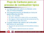 flujo de carbono para un proceso de combusti n t pico