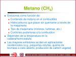 metano ch 4