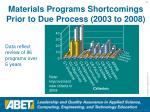 materials programs shortcomings prior to due process 2003 to 2008