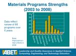 materials programs strengths 2003 to 2008