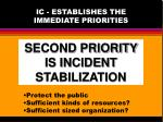 ic establishes the immediate priorities36