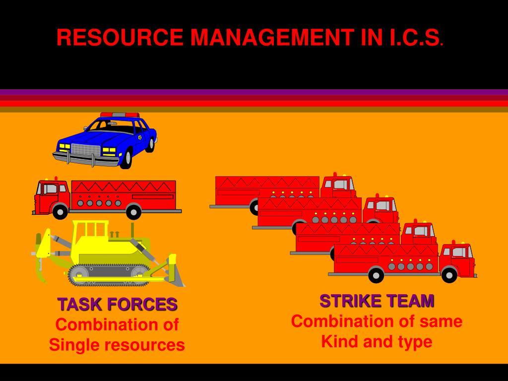 RESOURCE MANAGEMENT IN I.C.S