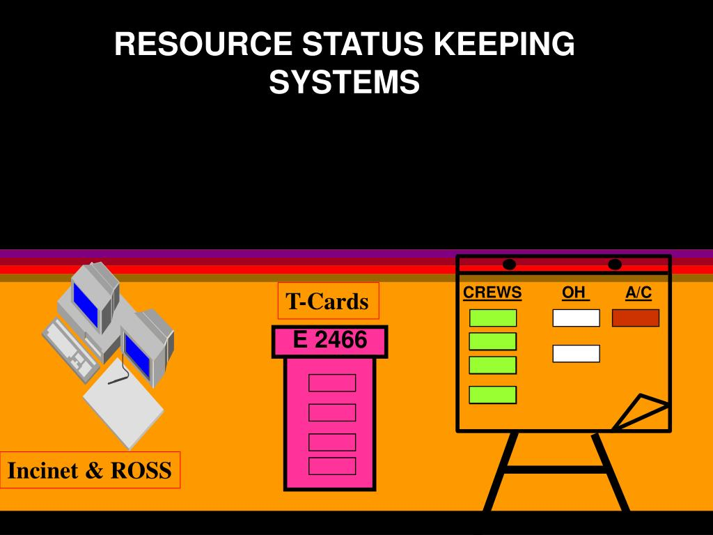 RESOURCE STATUS KEEPING SYSTEMS