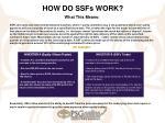 how do ssfs work