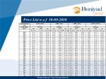 price list w e f 10 09 2010