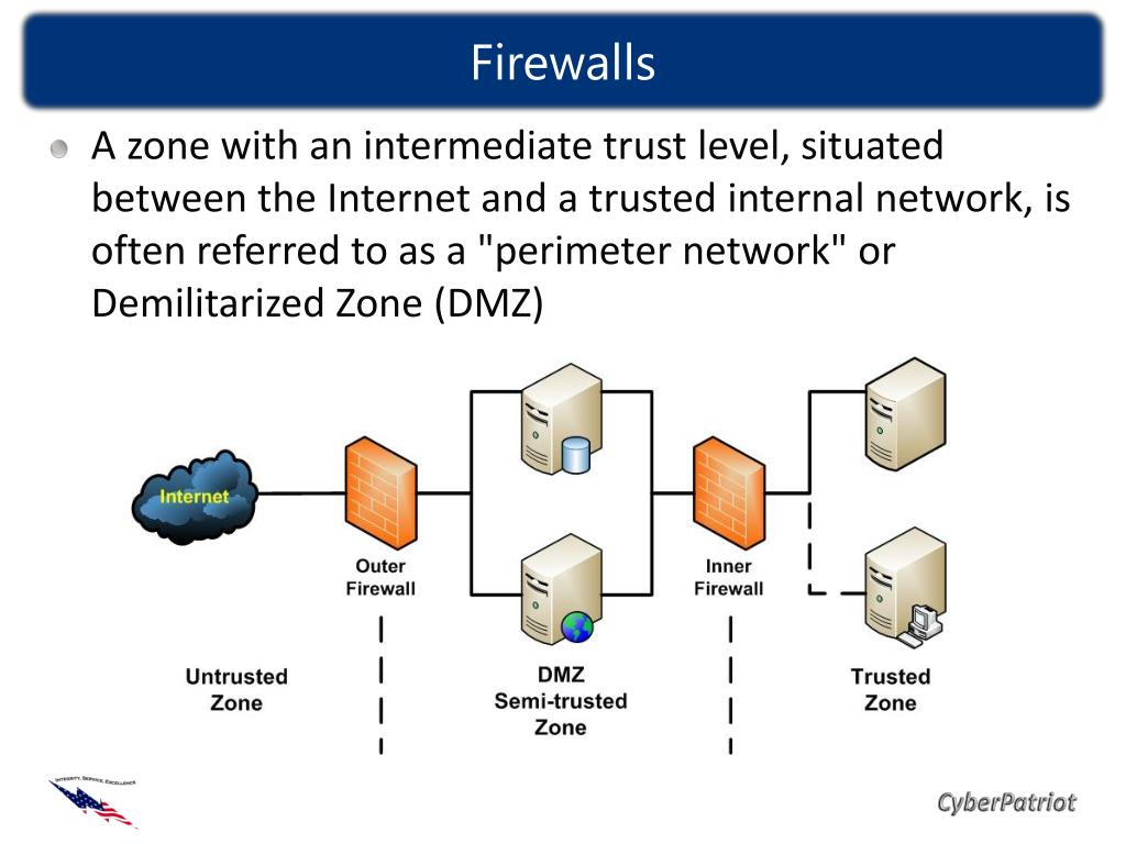 overview of firewalls