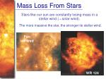 mass loss from stars