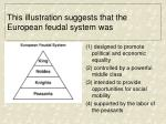 this illustration suggests that the european feudal system was
