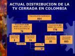 actual distribucion de la tv cerrada en colombia