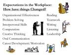 expectations in the workplace how have things changed
