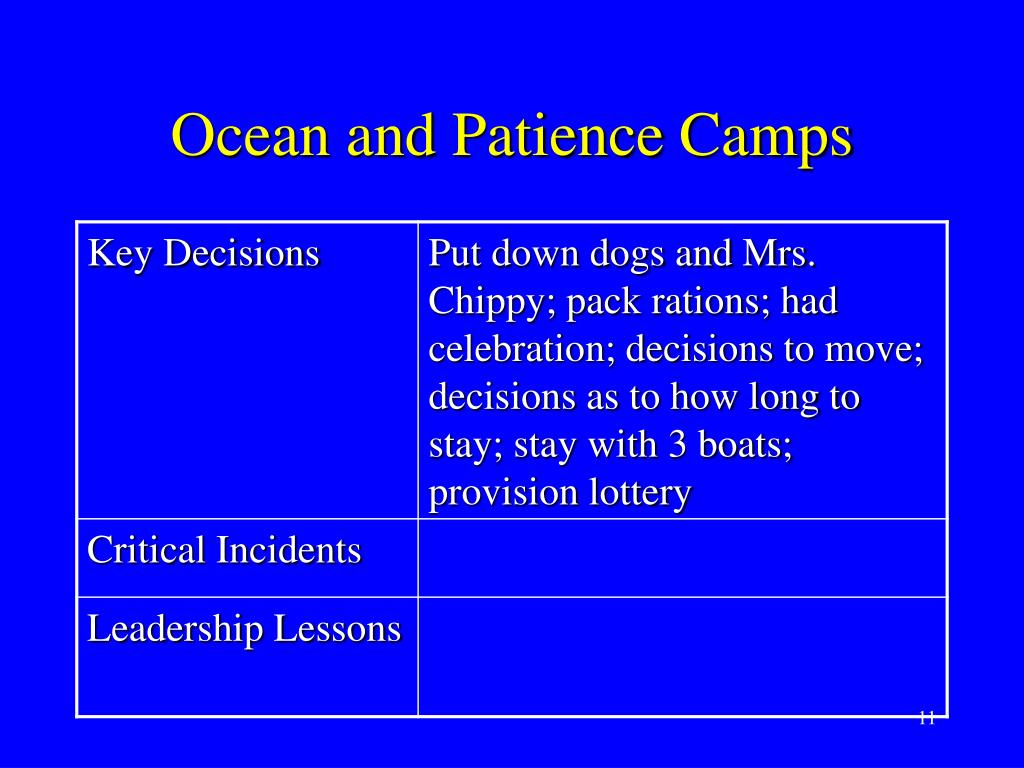 Ocean and Patience Camps
