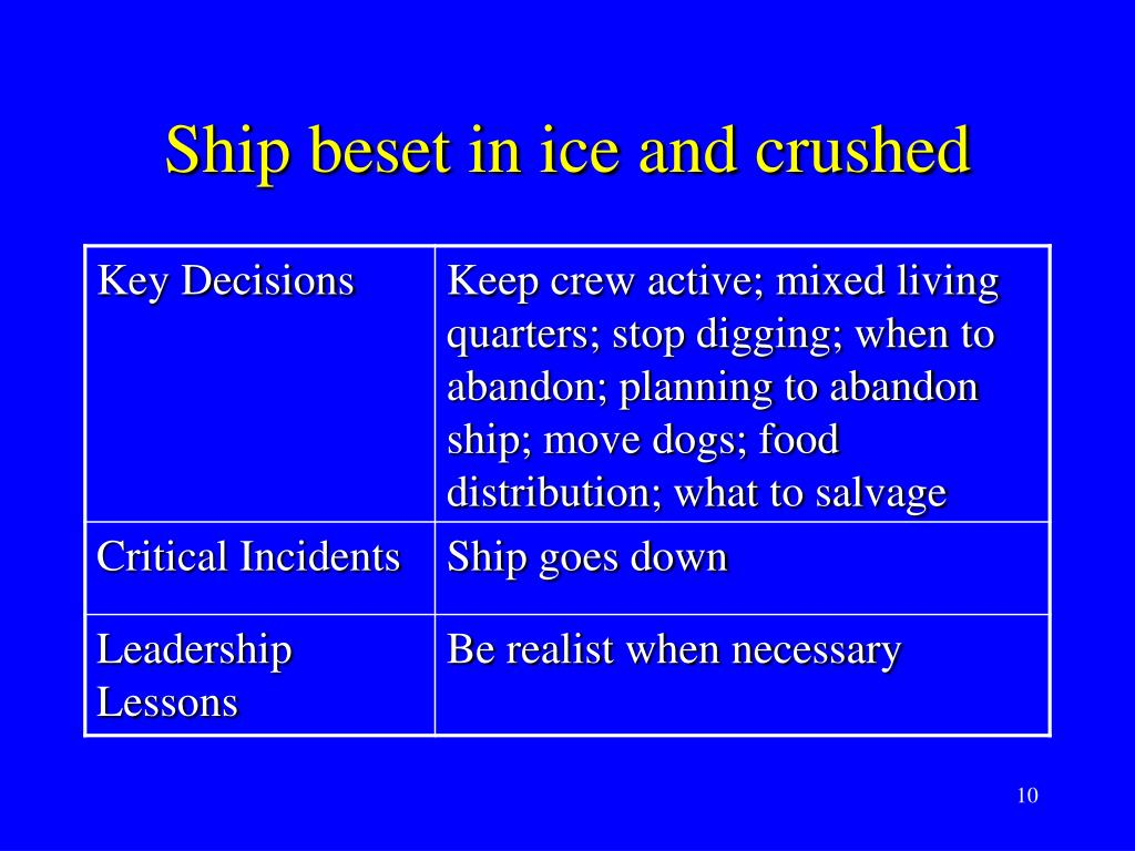Ship beset in ice and crushed