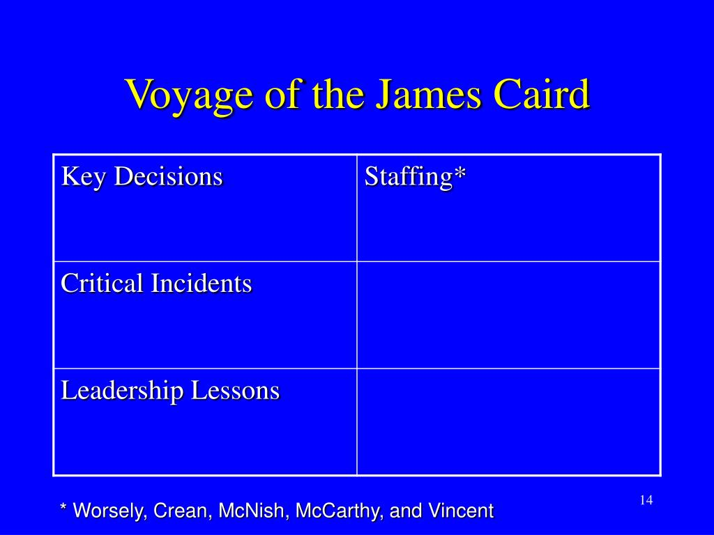 Voyage of the James Caird