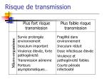 risque de transmission19