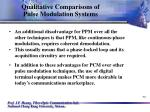 qualitative comparisons of pulse modulation systems59