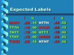expected labels