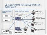 le sous syst me r seau nss network subsystem