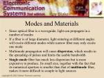 modes and materials
