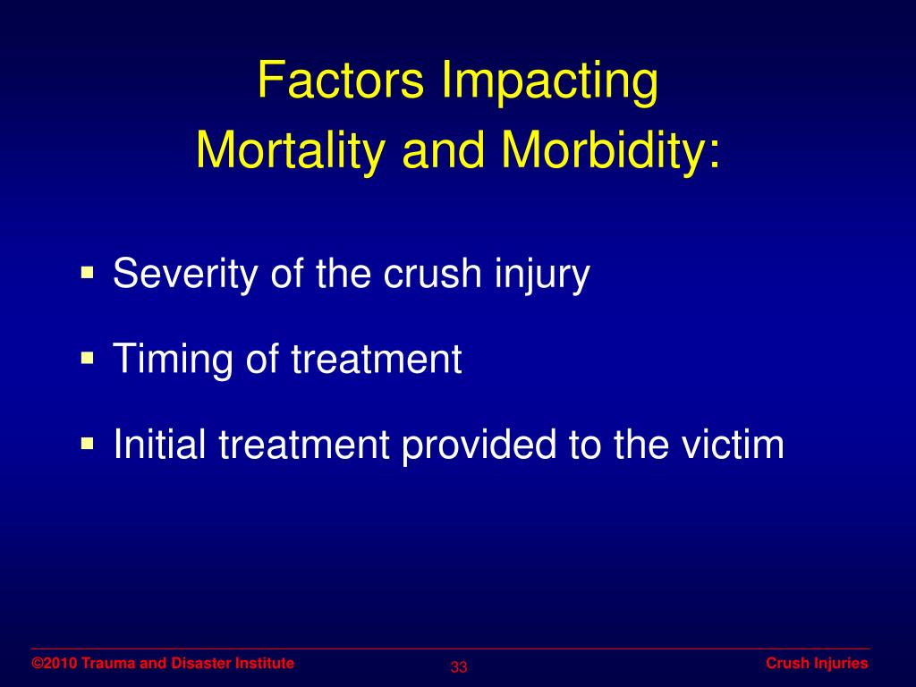 Factors Impacting               Mortality and Morbidity: