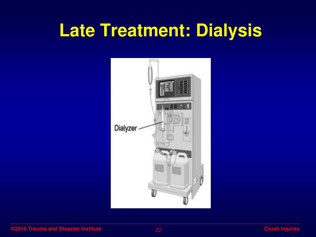 Late Treatment: Dialysis