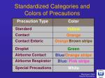 standardized categories and colors of precautions