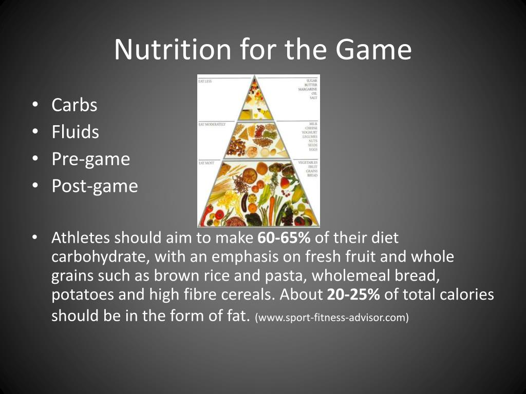 Nutrition for the Game