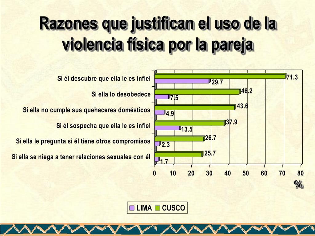 Razones que justifican el uso de la violencia física por la pareja
