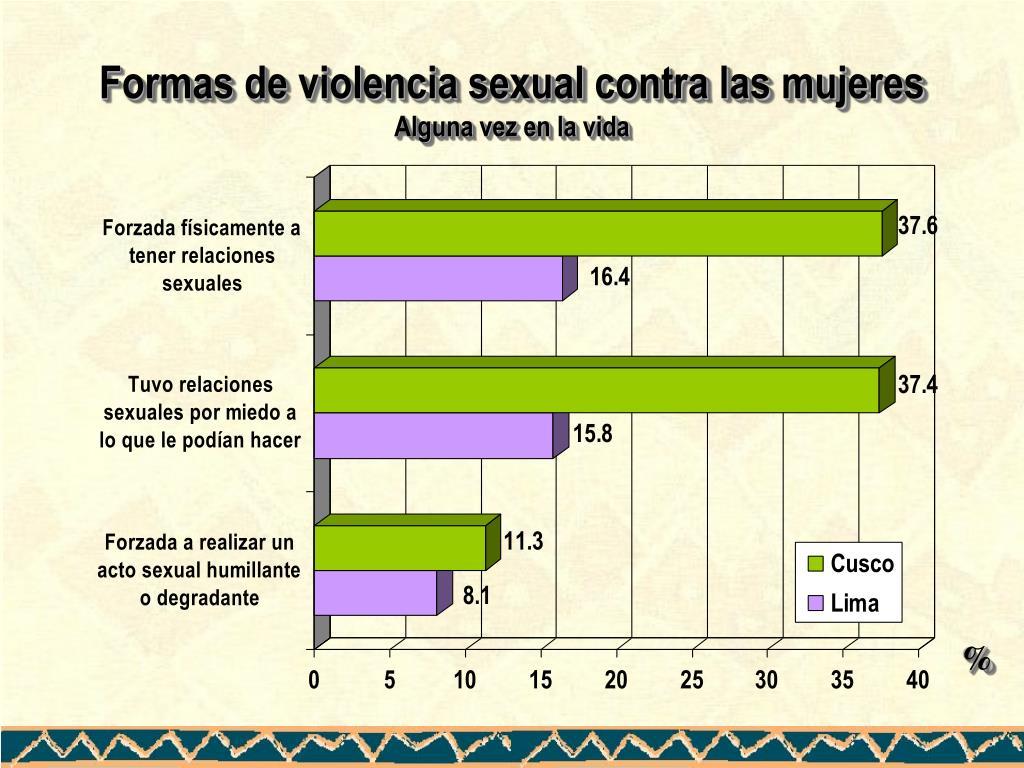 Formas de violencia sexual contra las mujeres