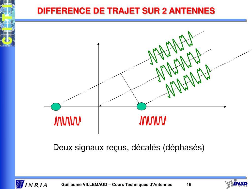 DIFFERENCE DE TRAJET SUR 2 ANTENNES