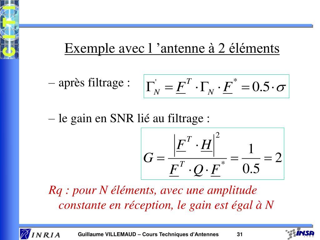 Exemple avec l'antenne à 2 éléments