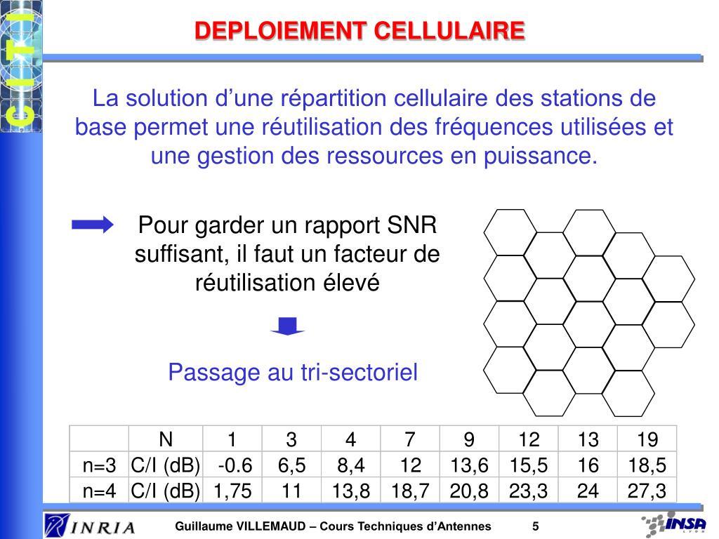 DEPLOIEMENT CELLULAIRE