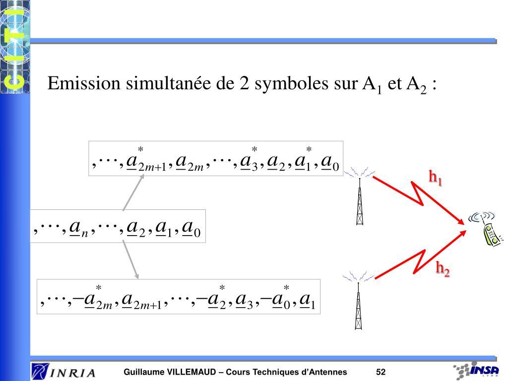 Emission simultanée de 2 symboles sur A
