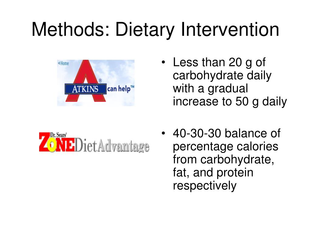Methods: Dietary Intervention