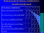 functional competency18