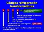 c digos refrigeraci n transformadores20