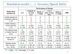 simulation results accuracy speed safety