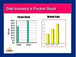 diet industry s pocket book