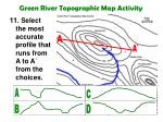 green river topographic map activity20