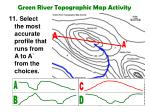 green river topographic map activity21