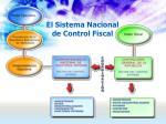 el sistema nacional de control fiscal