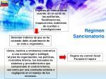 r gimen sancionatorio59