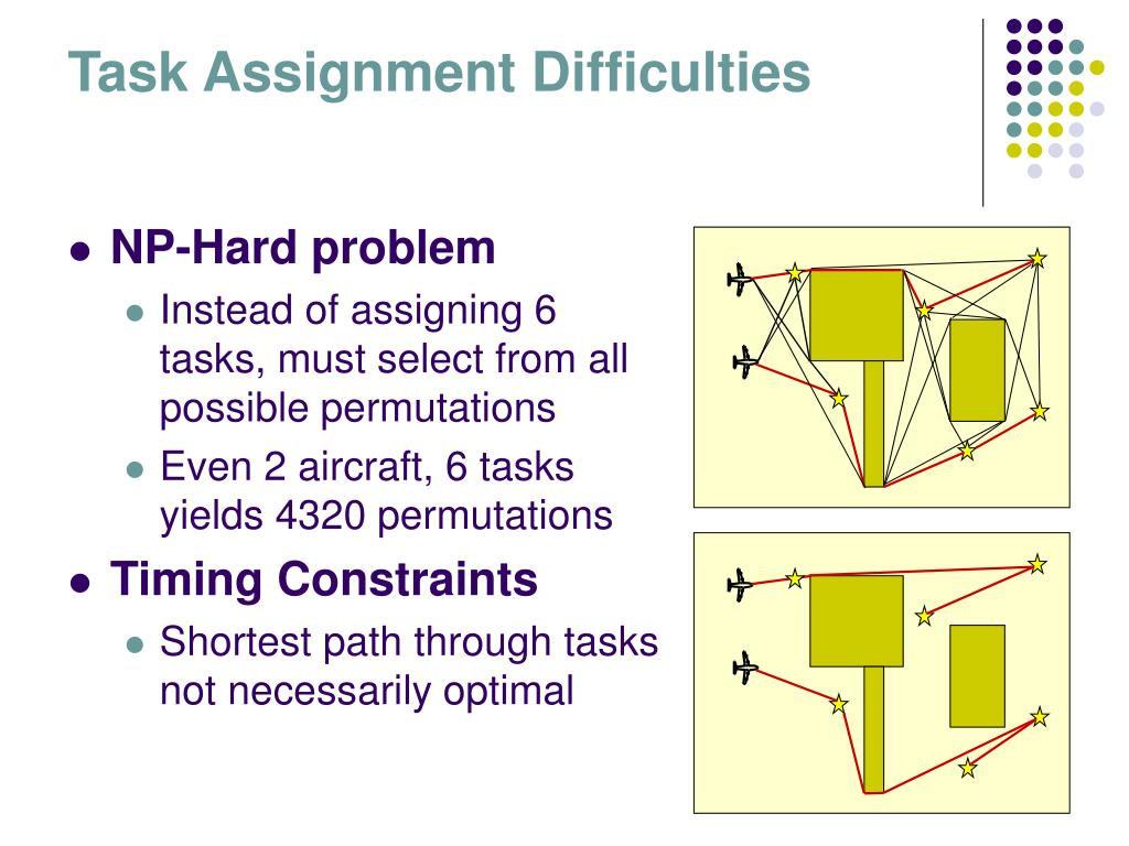 task assignment Assigning tasks to a sharing group or a team would be very helpful - especially for a tech support team where the entire team is responsible for dealing with incoming requests on a first come first.