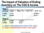 the impact of valuation of ending inventory on the cgs income