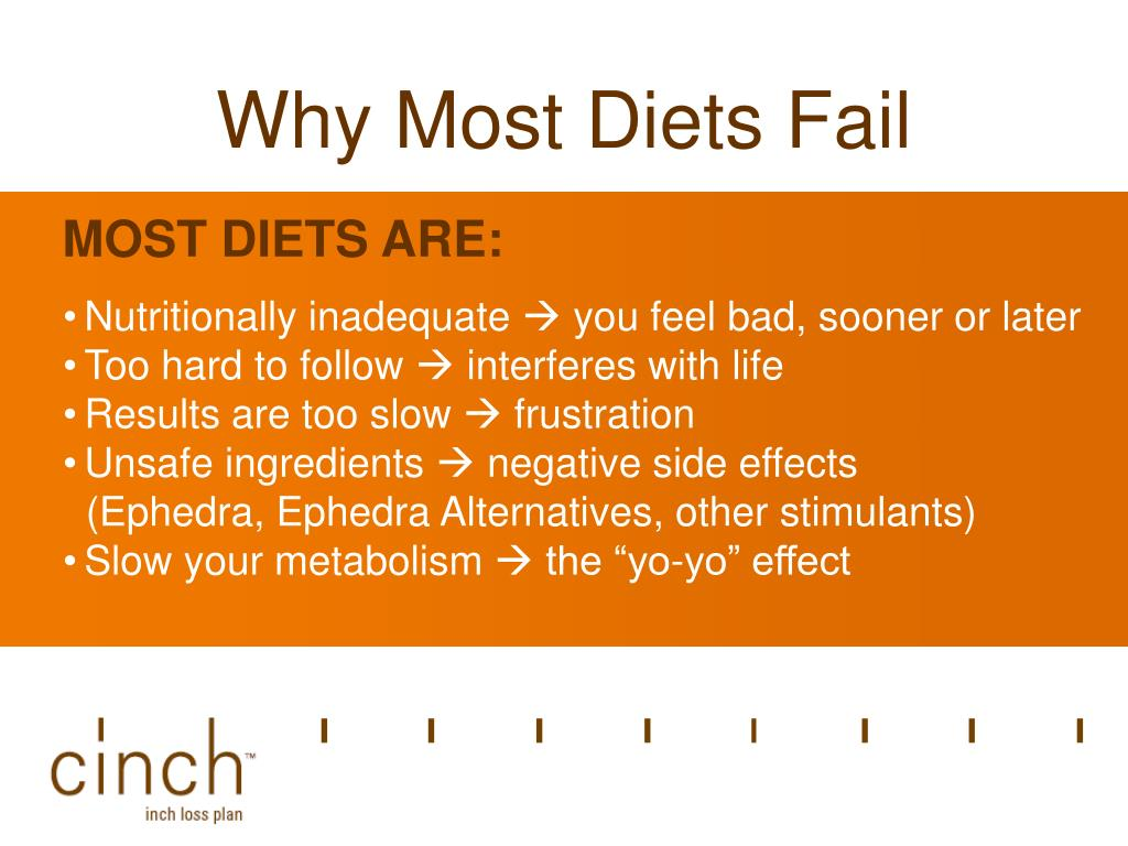 Why Most Diets Fail