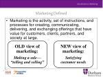 marketing defined
