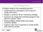 the marketing process