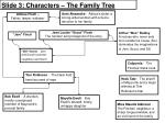 slide 3 characters the family tree