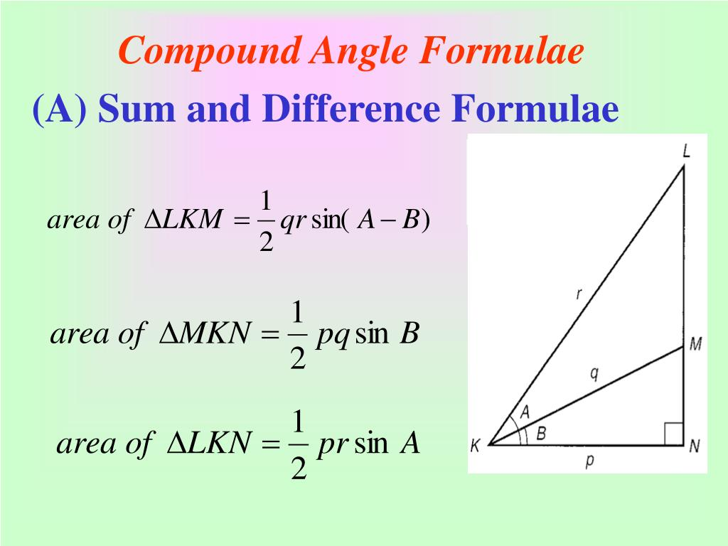 Compound Angle Formulae
