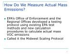 how do we measure actual mass emissions